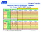 preferred hermetic multi layer packages for composite mh1mrt family