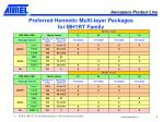 preferred hermetic multi layer packages for mh1rt family