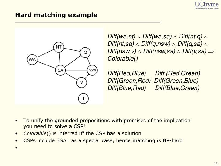 Hard matching example