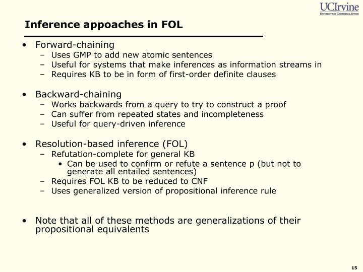 Inference appoaches in FOL