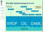 flexible epistemological level