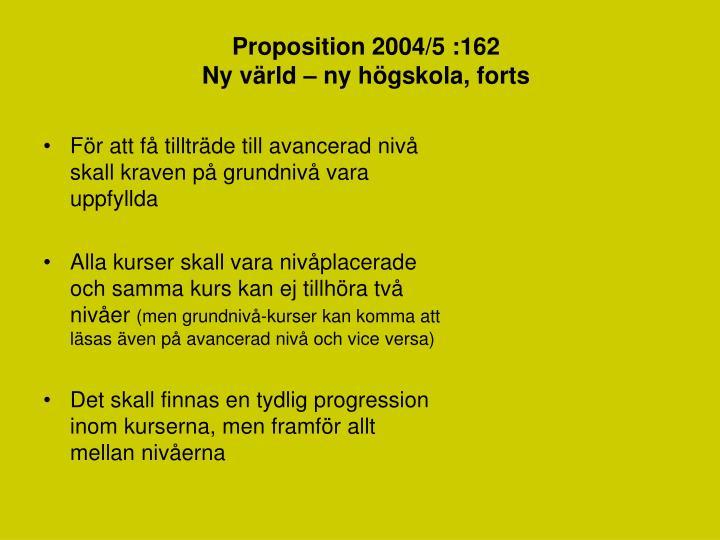Proposition 2004/5 :162
