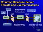 common database server threats and countermeasures