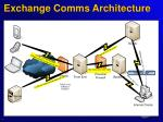 exchange comms architecture
