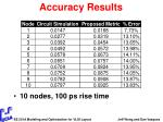 accuracy results1