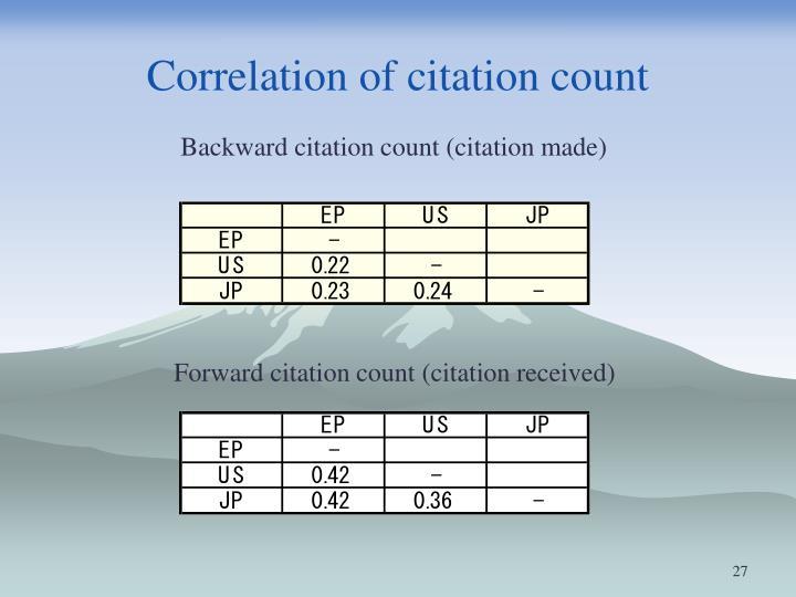 Correlation of citation count