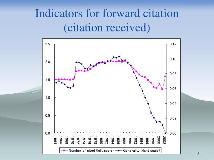 Indicators for forward citation
