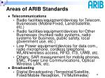 areas of arib standards