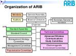 organization of arib