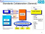 standards collaboration general