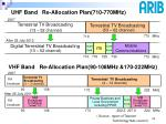 uhf band re allocation plan 710 770mhz