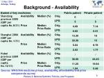 background availability
