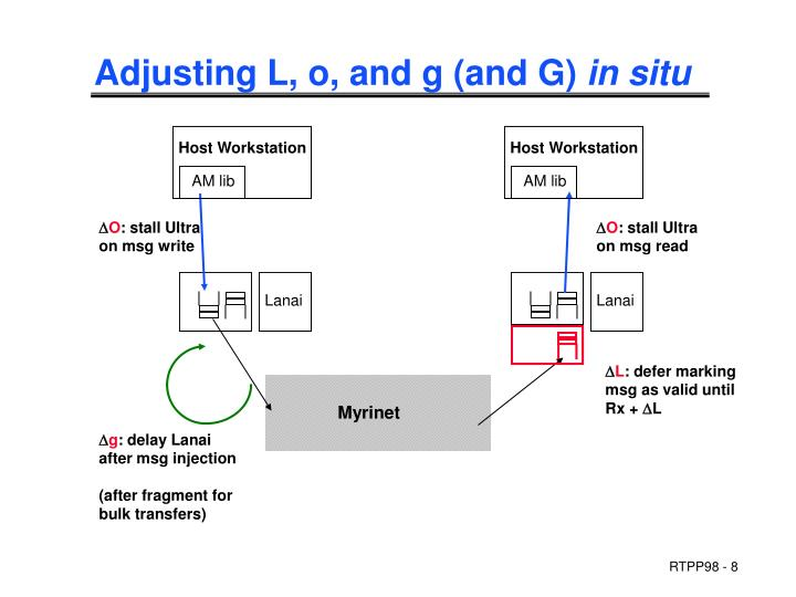 Adjusting L, o, and g (and G)