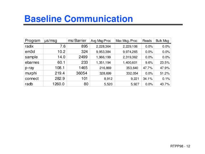 Baseline Communication
