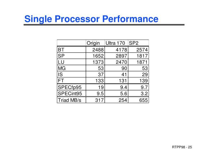 Single Processor Performance