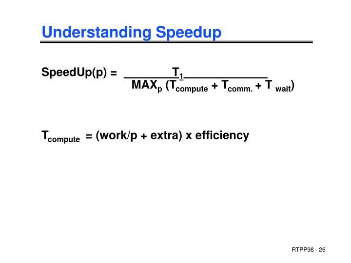 Understanding Speedup