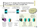 figure 5 17 single site firewall architecture for a larger firm with a single site