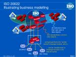 iso 20022 illustrating business modelling