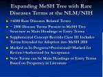 expanding mesh tree with rare diseases terms at the nlm nih