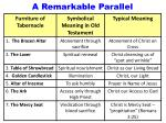 a remarkable parallel