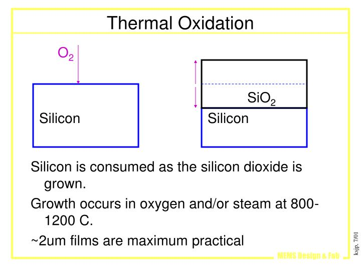 Thermal Oxidation