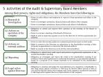 5 activities of the audit supervisory board members