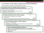 5 activities of the audit supervisory board members2