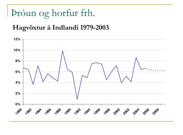 Þróun og horfur frh.