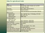 data for agricultural trade