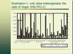 illustration 1 unit value heterogeneity the case of sugar hs170111