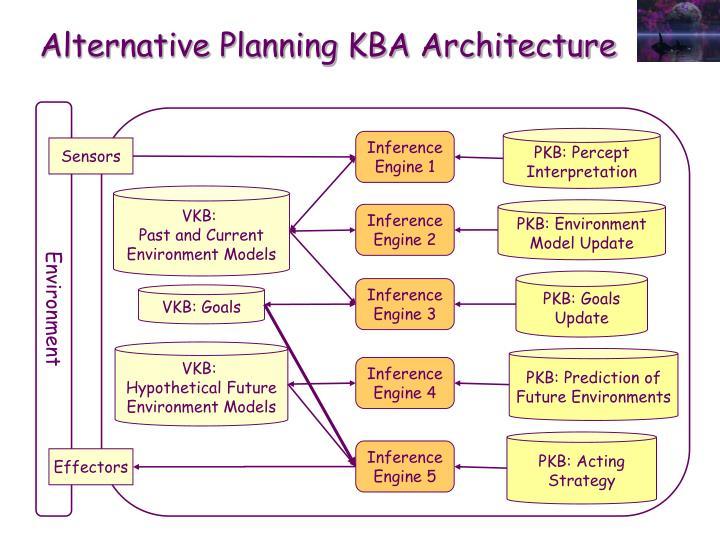 Alternative Planning KBA Architecture