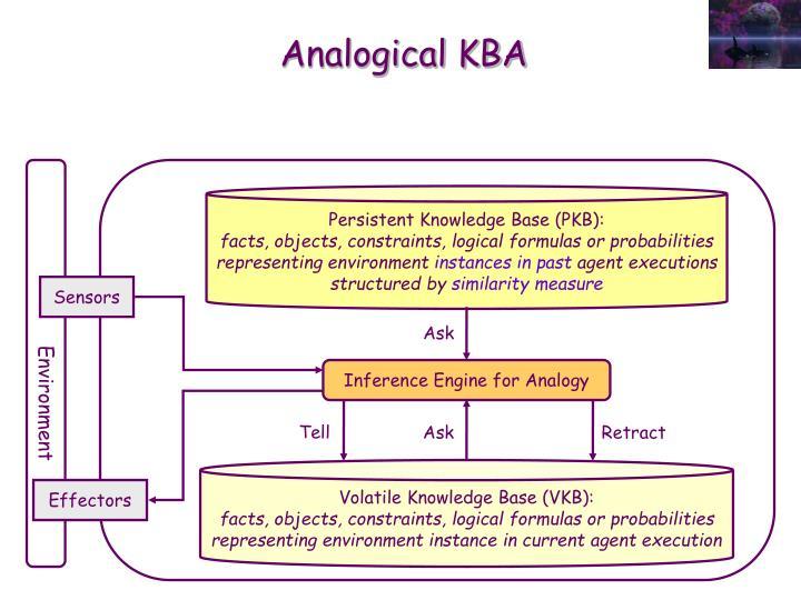 Analogical KBA