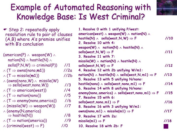 Step 2: repeatedly apply resolution rule to pair of clauses (A,B) where A's premise unifies with B's conclusion
