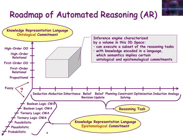 Knowledge Representation Language