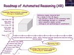 roadmap of automated reasoning ar