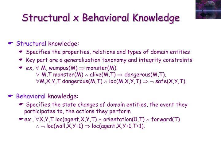 Structural x Behavioral Knowledge