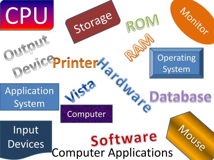 computer applications n.