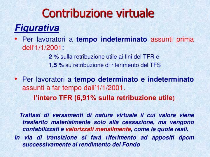 Contribuzione virtuale