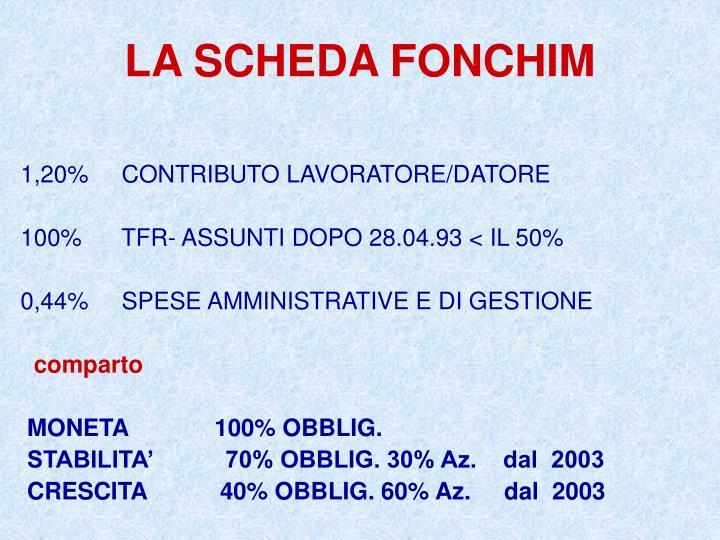LA SCHEDA FONCHIM