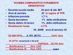 schema comparativo puramente orientativo26