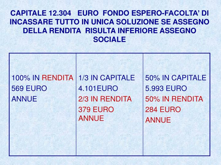 CAPITALE 12.304   EURO  FONDO ESPERO-FACOLTA' DI INCASSARE TUTTO IN UNICA SOLUZIONE SE ASSEGNO DELLA RENDITA  RISULTA INFERIORE ASSEGNO SOCIALE