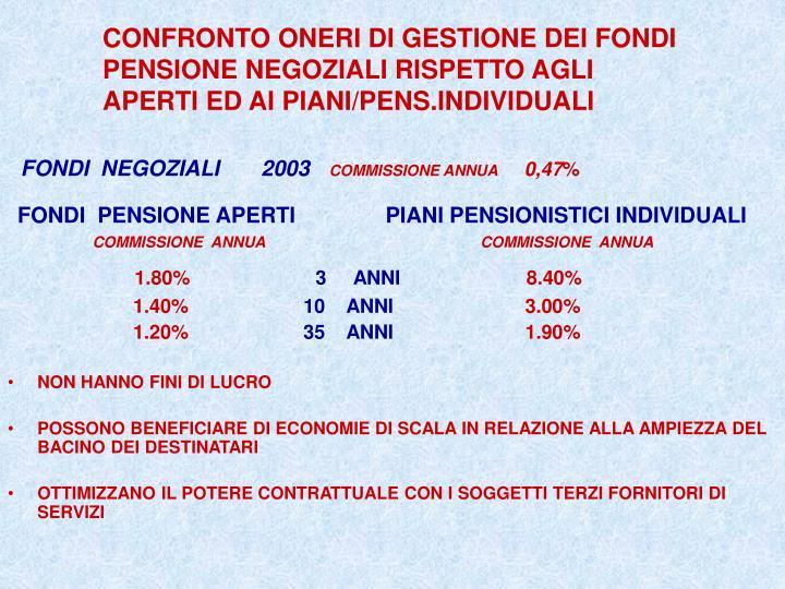 CONFRONTO ONERI DI GESTIONE DEI FONDI PENSIONE NEGOZIALI RISPETTO AGLI APERTI ED AI PIANI/PENS.INDIVIDUALI