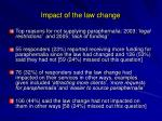 impact of the law change