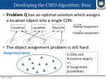 developing the cmo algorithm base