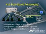 hub dual speed autosensing