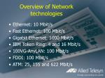 overview of network technologies