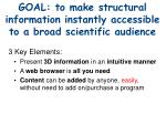 goal to make structural information instantly accessible to a broad scientific audience