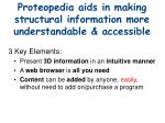proteopedia aids in making structural information more understandable accessible