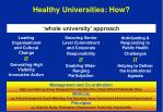 healthy universities how