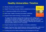 healthy universities timeline